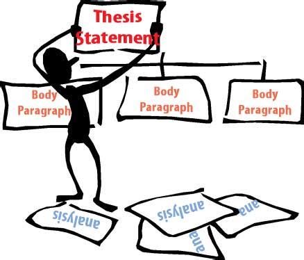 US Essay Online: Thesis statement for a research paper on